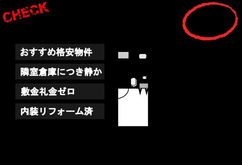事故物件紹介 チェックポイント