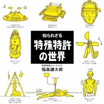 ドクター中松 特許
